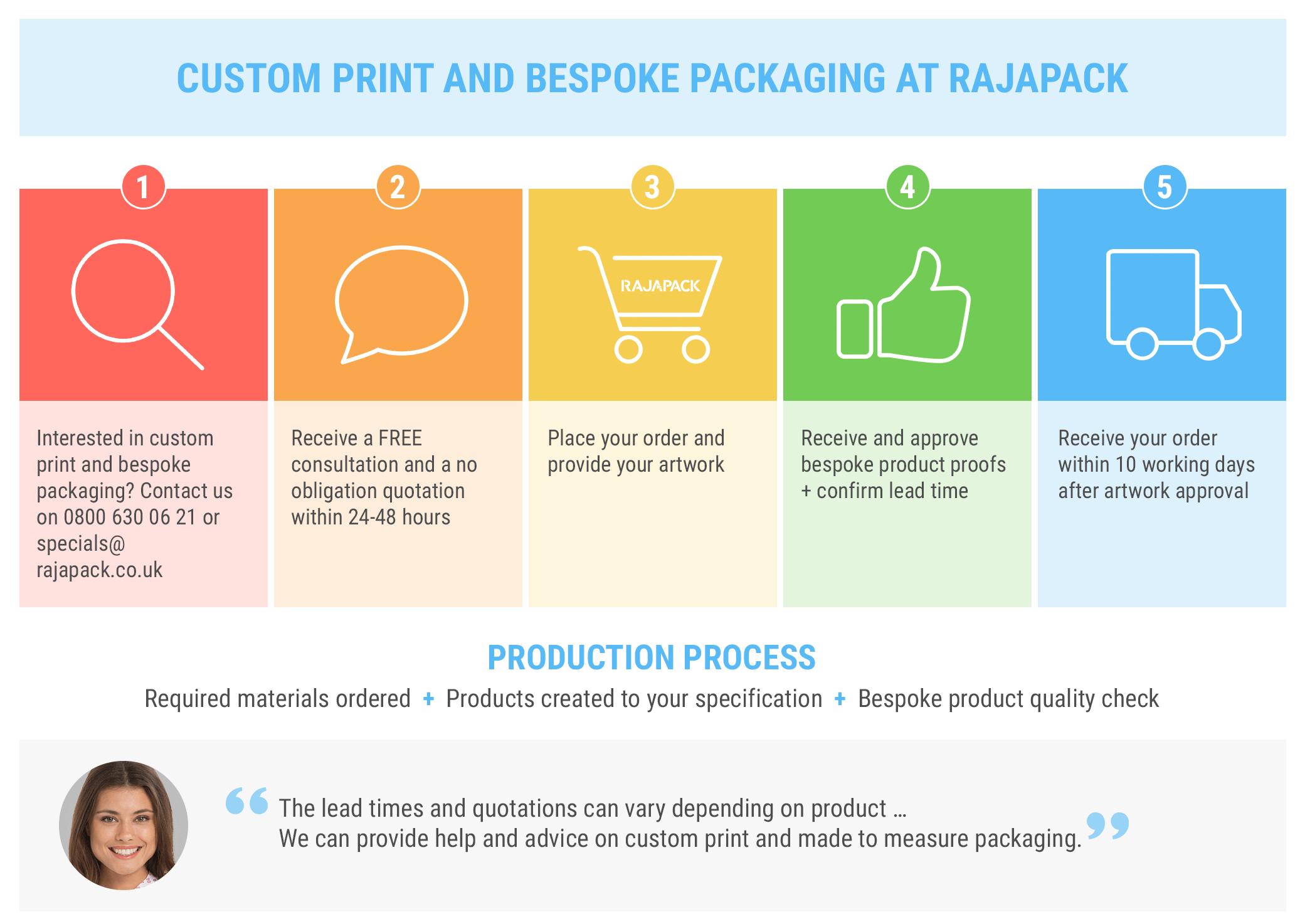 Custom print and bespoke packaging process at Rajapack