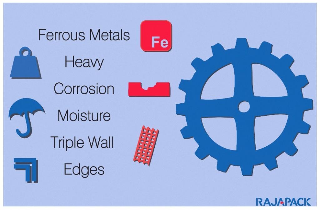 Metal goods packaging