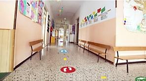 COVID social distancing floor markers